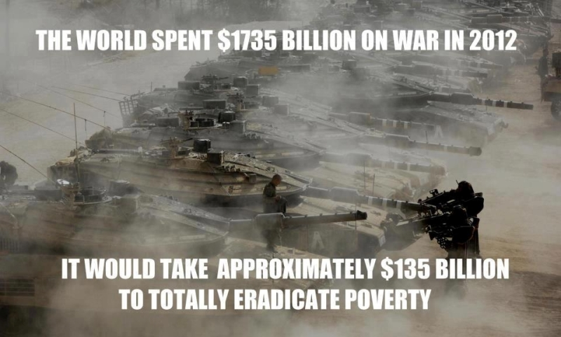Amount spent on War