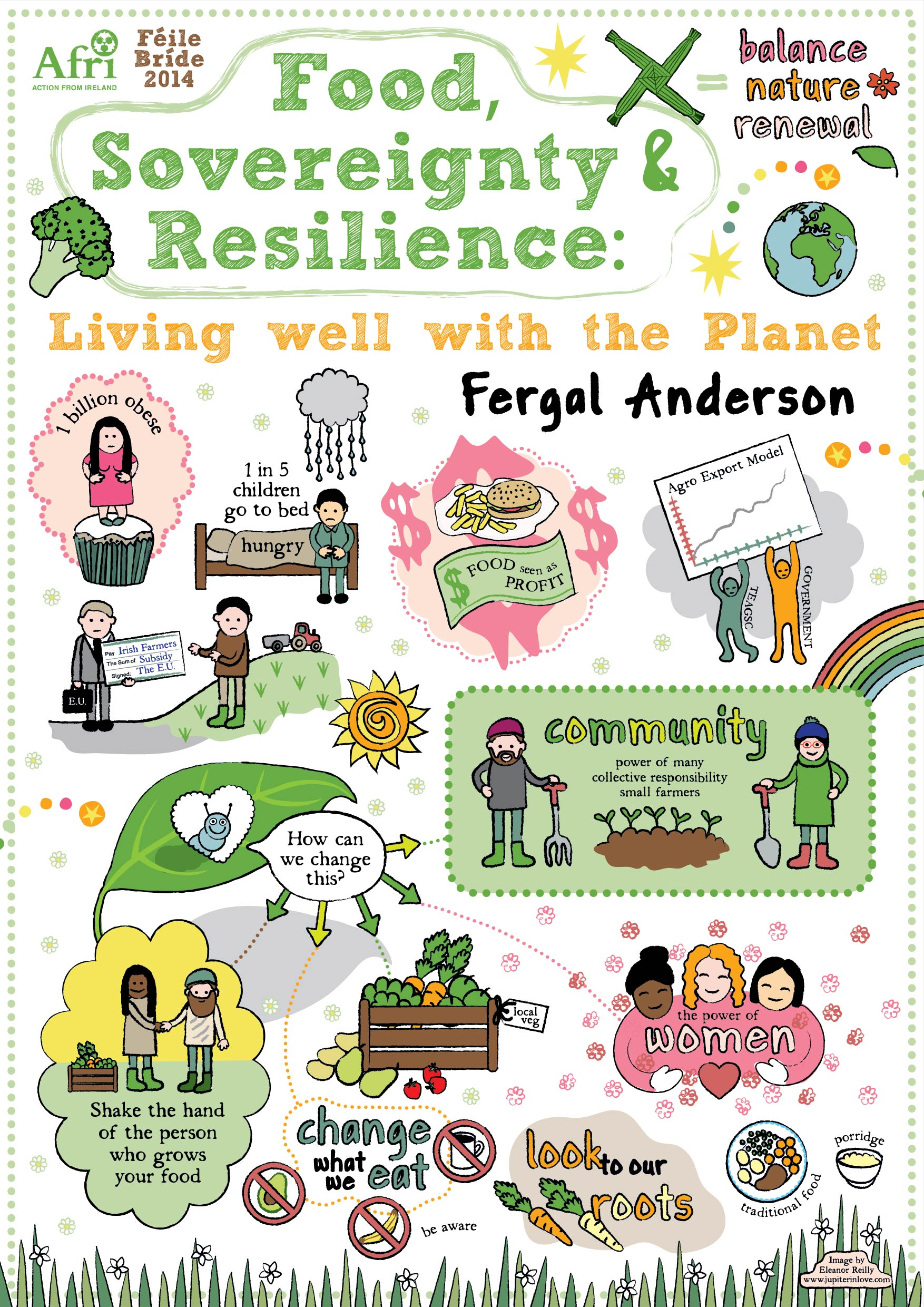 Food, Sovereignty & Resilience_low-res